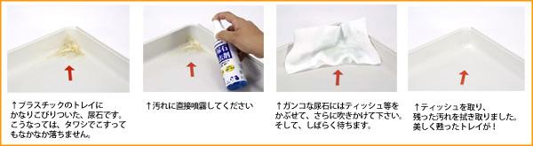 尿石除去剤