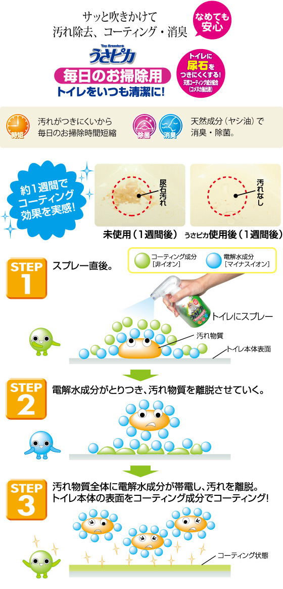 Top Breederのうさピカ 毎日のお掃除用